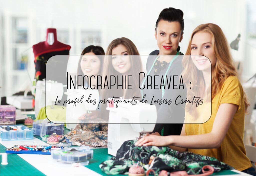 infographie creavea