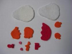 3. Les différentes formes