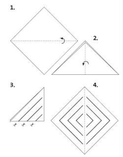 2. Schéma du pliage