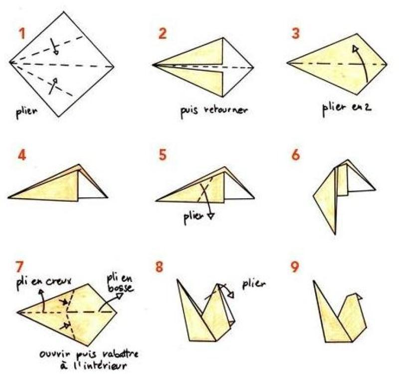 Diy Cocottes Et Poussins En Origami Idées Conseils Et Tuto