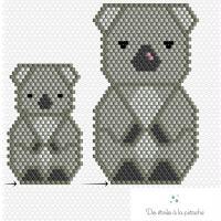 2. Réaliser un Koala en Brick Stitch : Diagramme