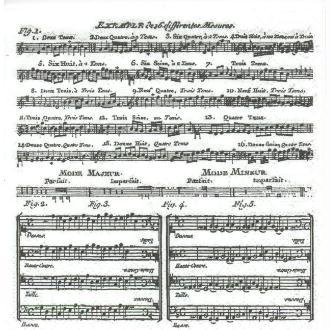 4 Serviettes en papier Musique Adagio Partition Format Cocktail