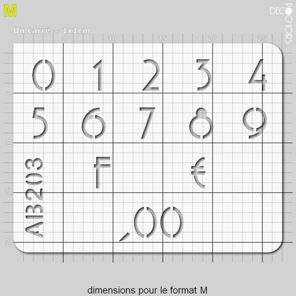 Pochoir chiffres - Photo n°4