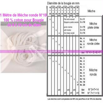 Bobine 100 mètres de Mèche ronde N°9, 100 % coton pour Bougie de 60 ... 6293ff7488a6